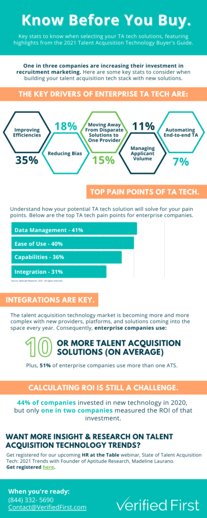 2021 TA Tech Buyer's Guide Infographic MAY 2021